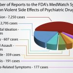 Staying on Psychiatric Drugs and Harm Reduction