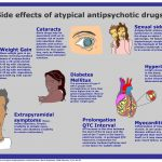 antipsychotic-drug-atypical