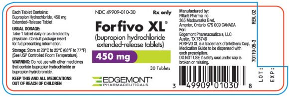 forfivo-xl-bupropion-hydrochloride-extended-release-tablets